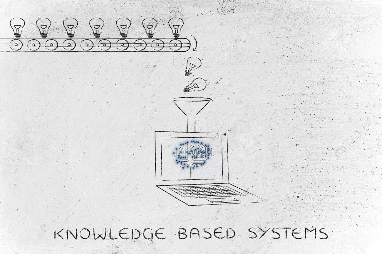 knowledge system EITD